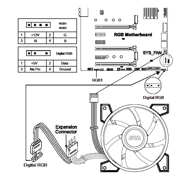 1 X Hurricane Ii Digital Rgb Fan 120mm