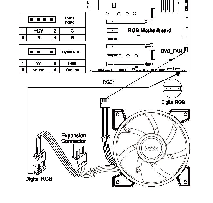 Rgb Fan Wiring Diagram